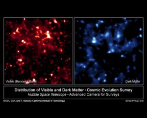 Hubble: Dark Matter, Normal Matter